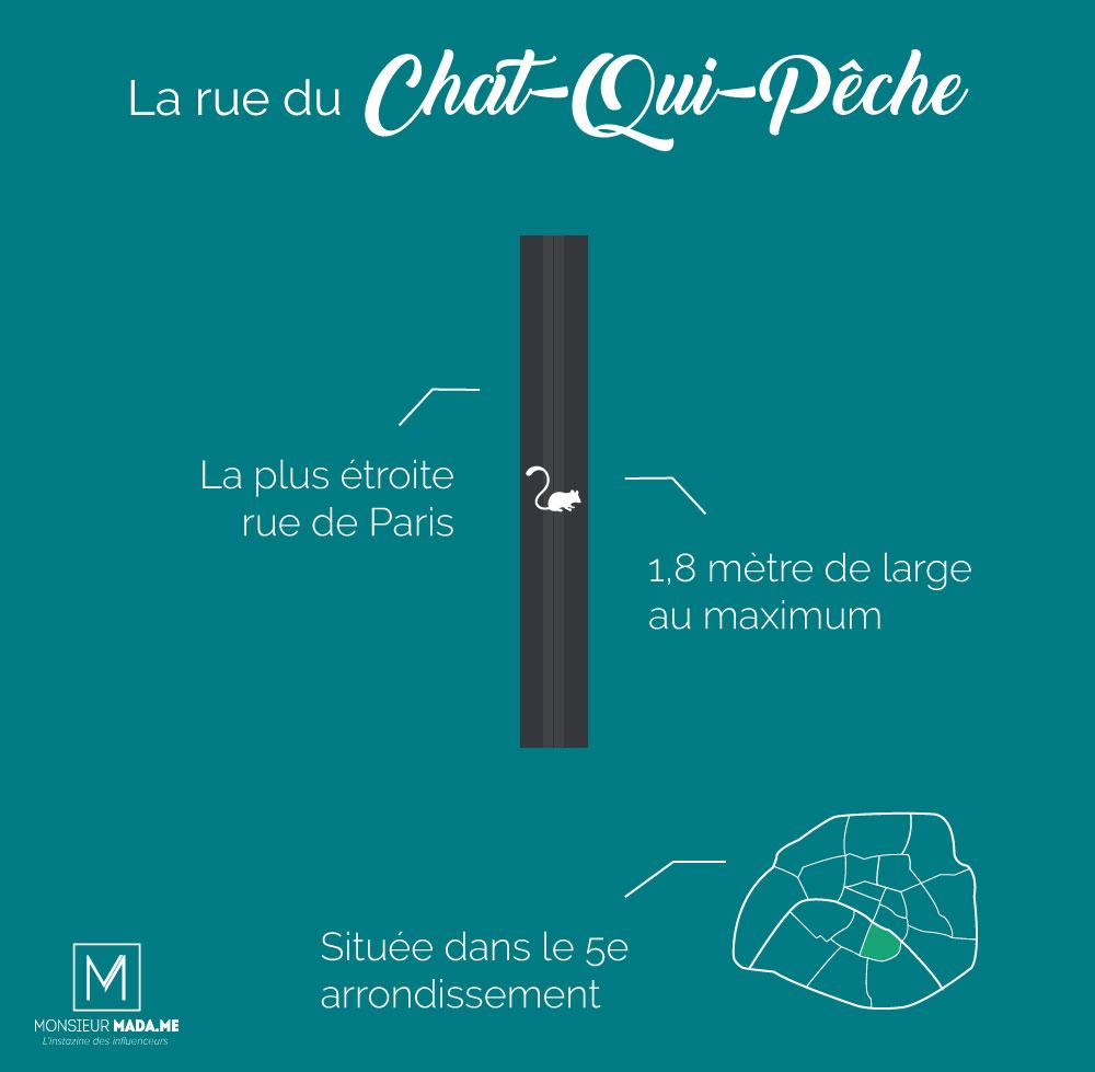 MonsieurMadame infographie : La plus étroite rue de Paris