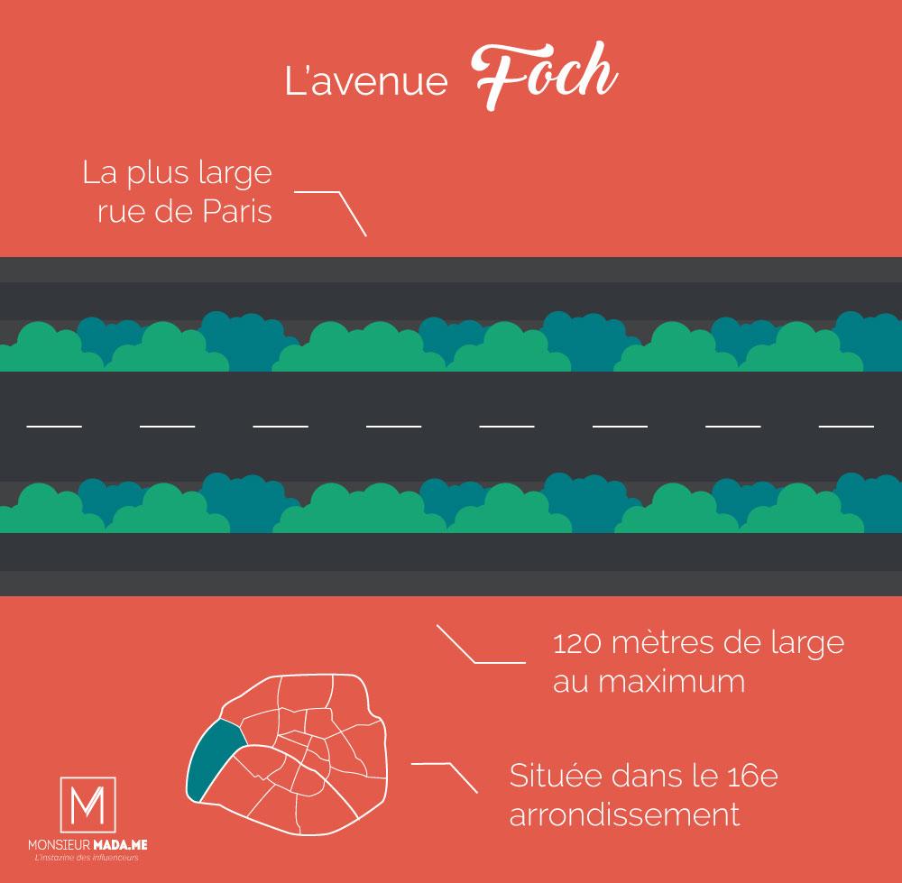 MonsieurMadame infographie : La plus large rue de Paris