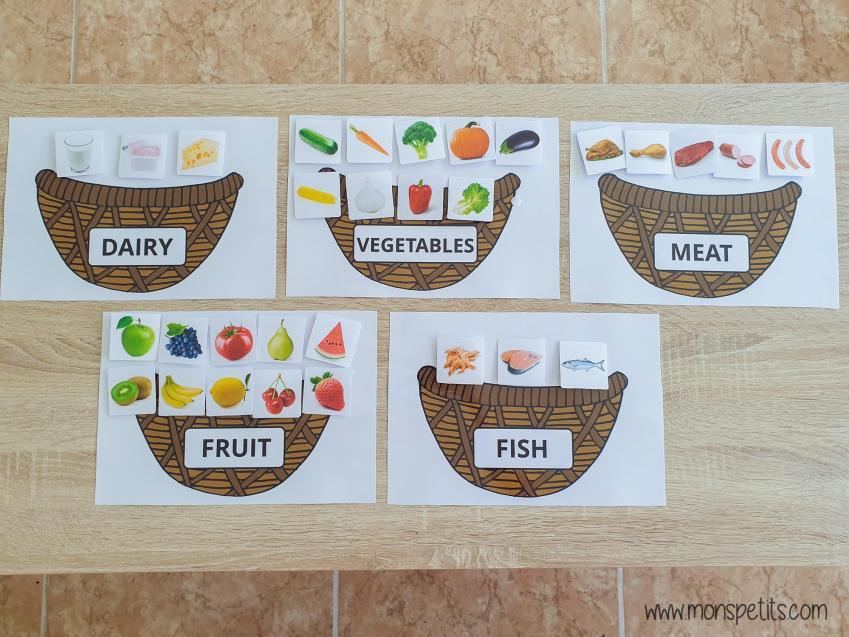 Descargable - Printable - Food sorting in baskets - Clasificar comida