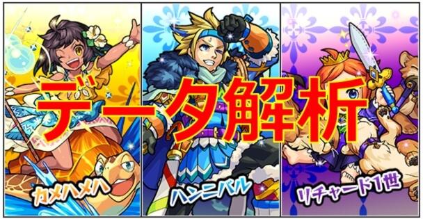 新イベント『英雄譚Ⅱ』データ解析