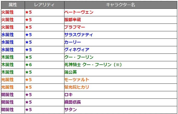 モンコレ対象キャラクター14体