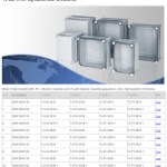 Plast Store Switch Bokse 1