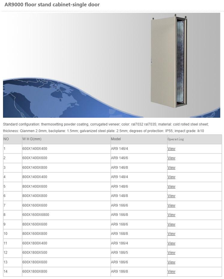 Stål Gulv Placerede Cabinetter 8