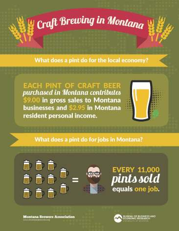 brewers-infographic-2016