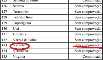 Vazante e Paracatu ficam de fora da lista de repasse do ICMS Turístico em Minas Gerais
