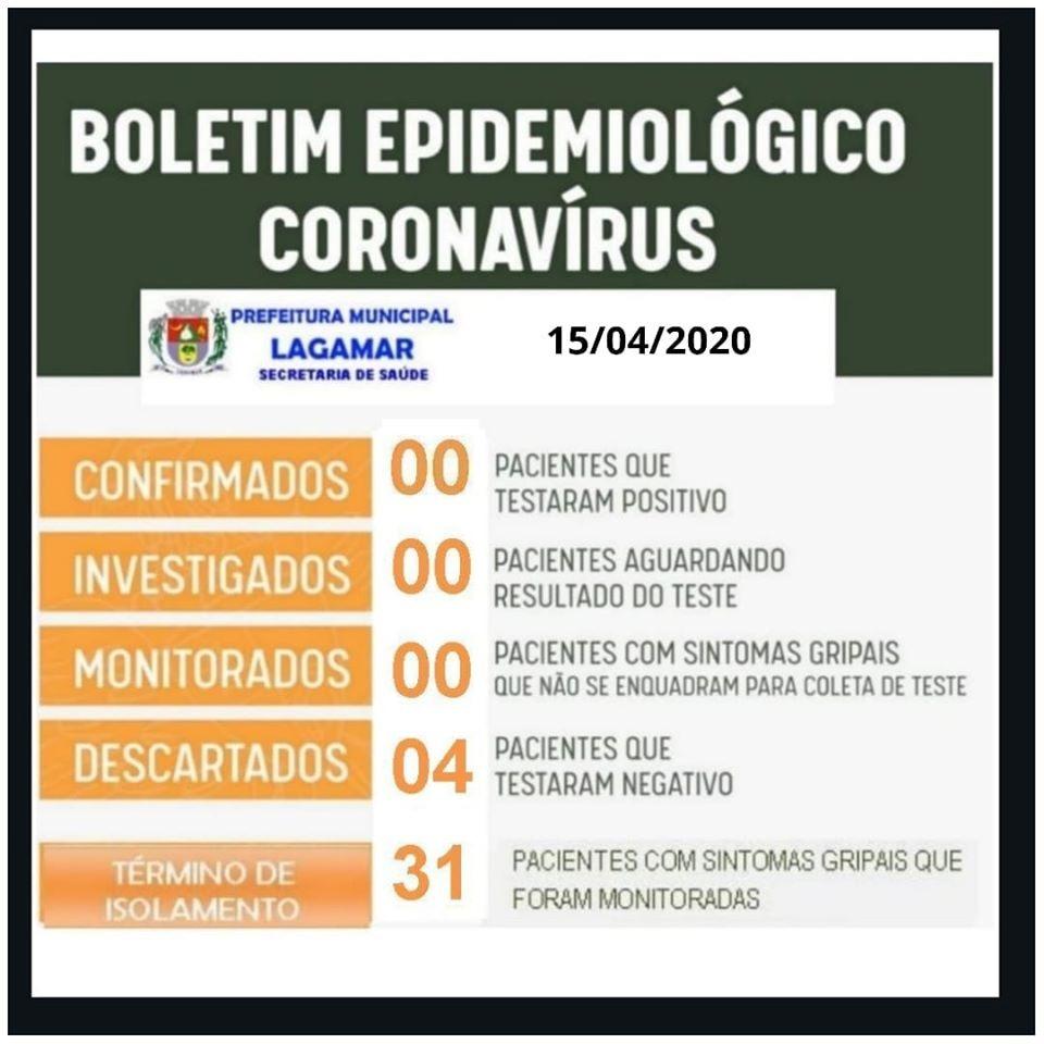 Lagamar descarta todos os casos suspeitos de Coronavírus
