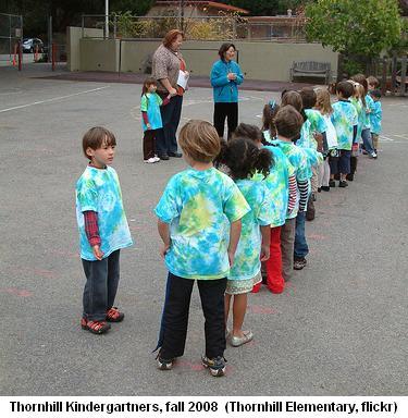 Thornhill Kindergartners