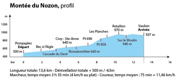 Profil-de-course