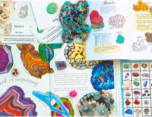 Rock Mineral Unit Study, A closer look at Rocks and Minerals, A Rock is Lively book, Julia Rothman Nature Anatomy