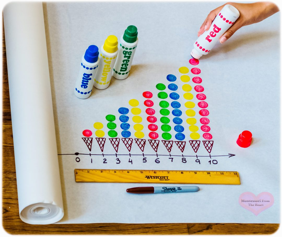 Ice-Cream-Dot-Markers Number Line
