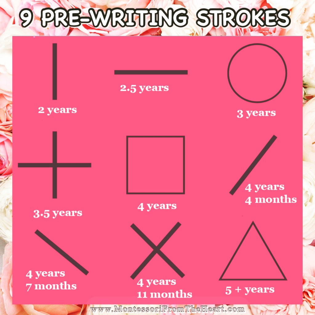 PRE-WRITING-STROKES-infographic