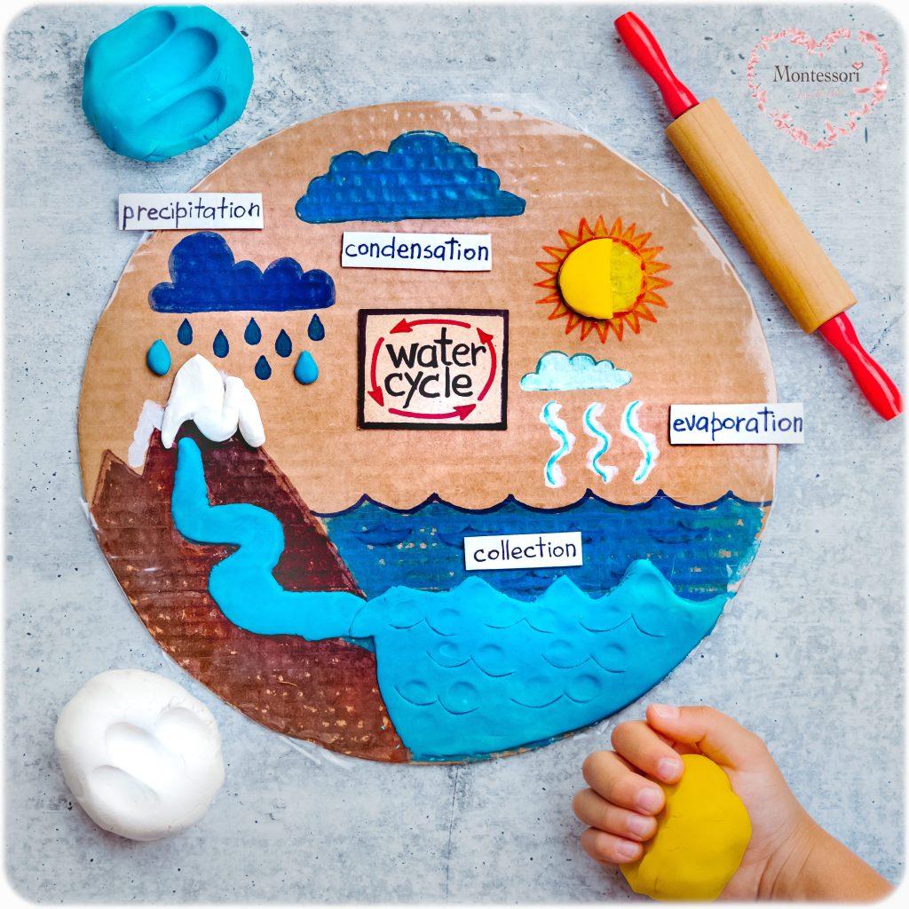 Water-Cycle-Pizza-Circle-DIY