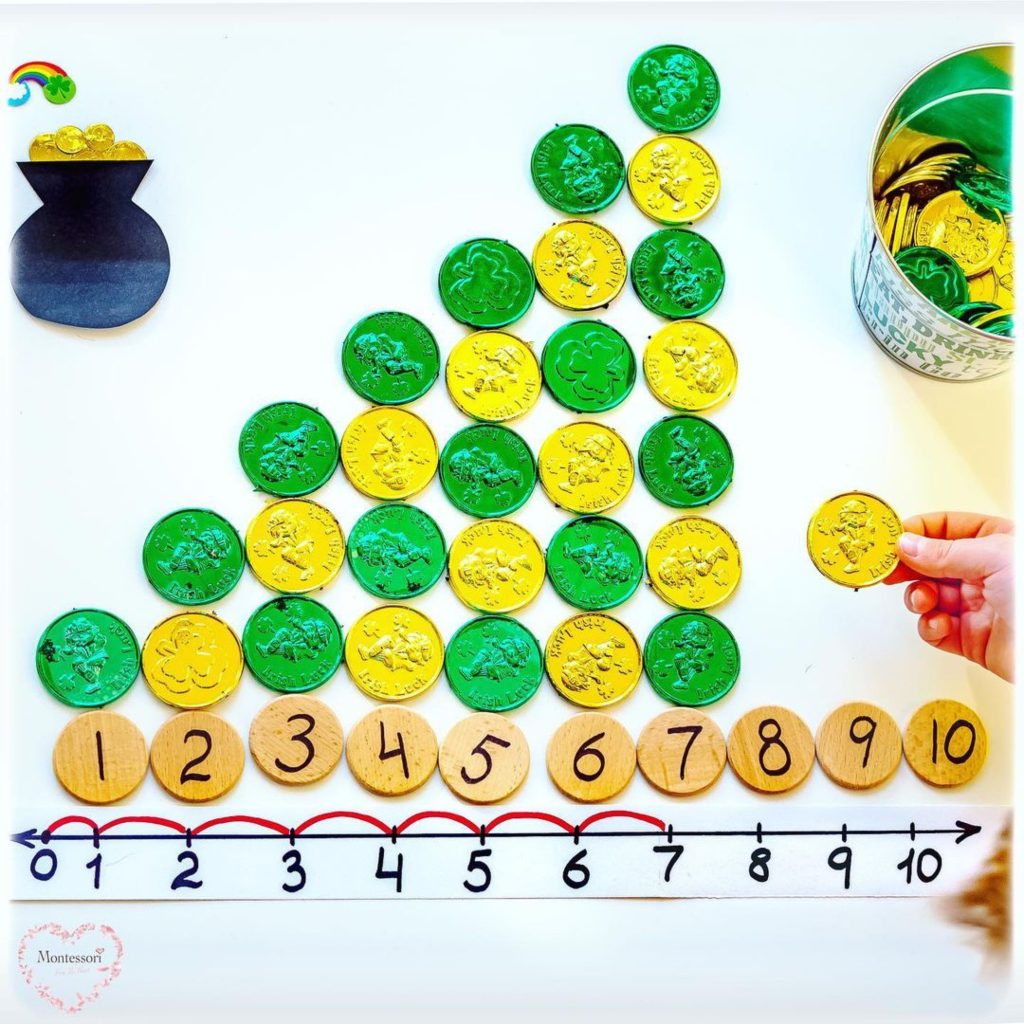 GOLD COINS NUMBER LINE MATH STRATEGIES
