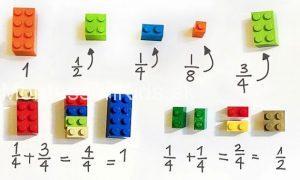 Lego zlomky