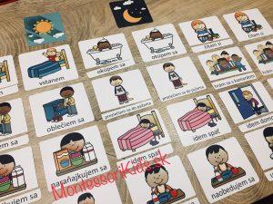 Denný režim trojzložkové karty