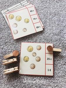 peniaze, finančná gramotnosť