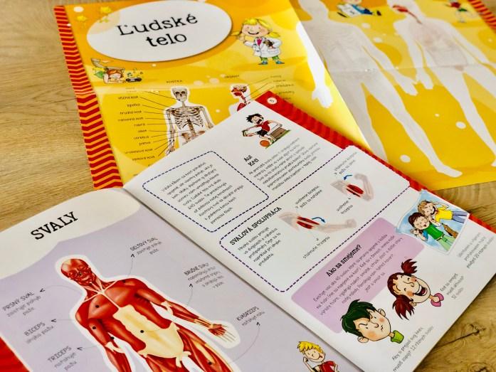 Knihy o ľudskom tele, knihy o ľudskom tele