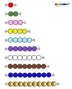 perles couleurs