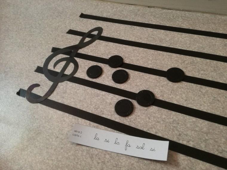 Ecrire la musique - Montessori