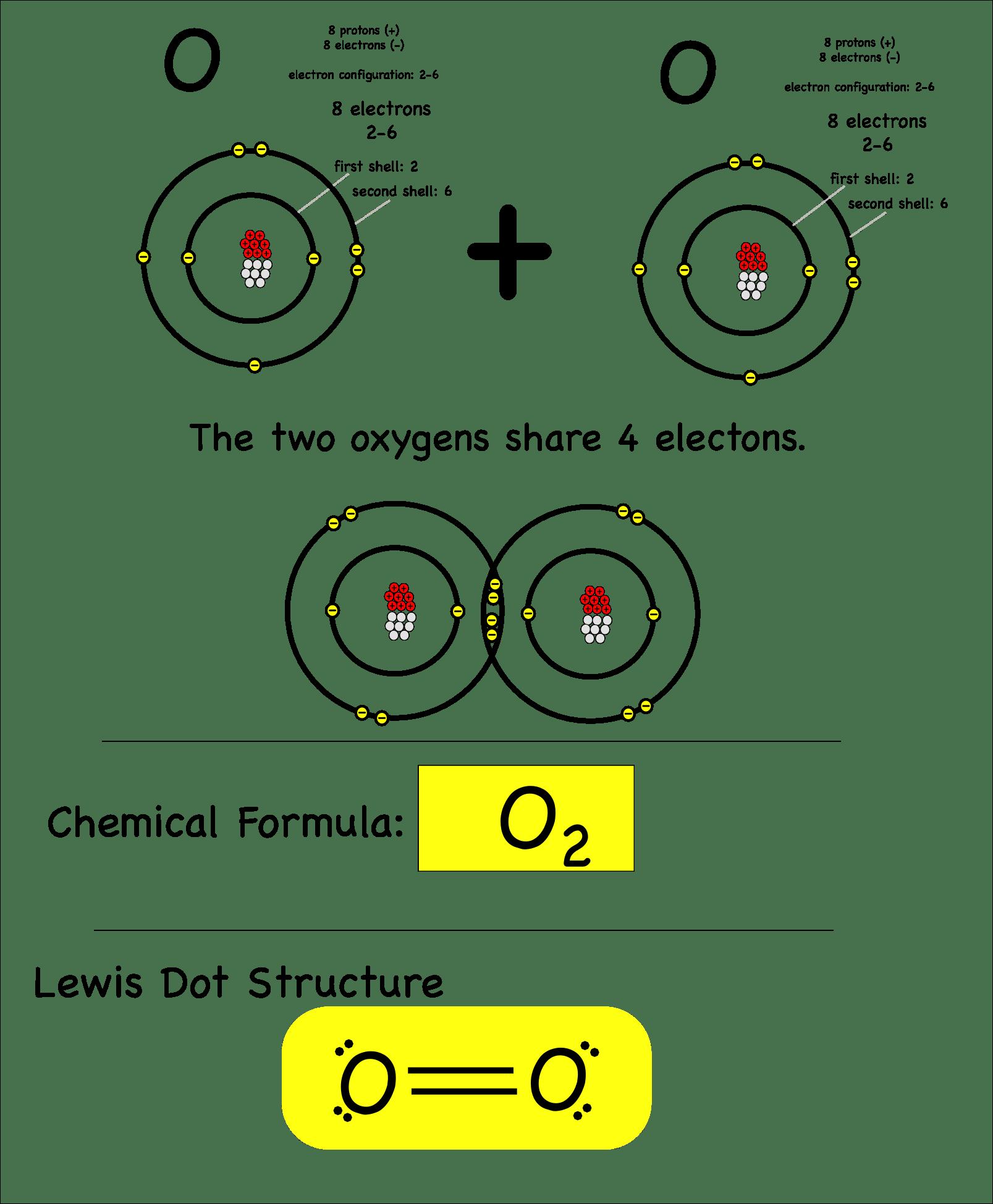 Electron Configuration Lewis Dot Structure Worksheet