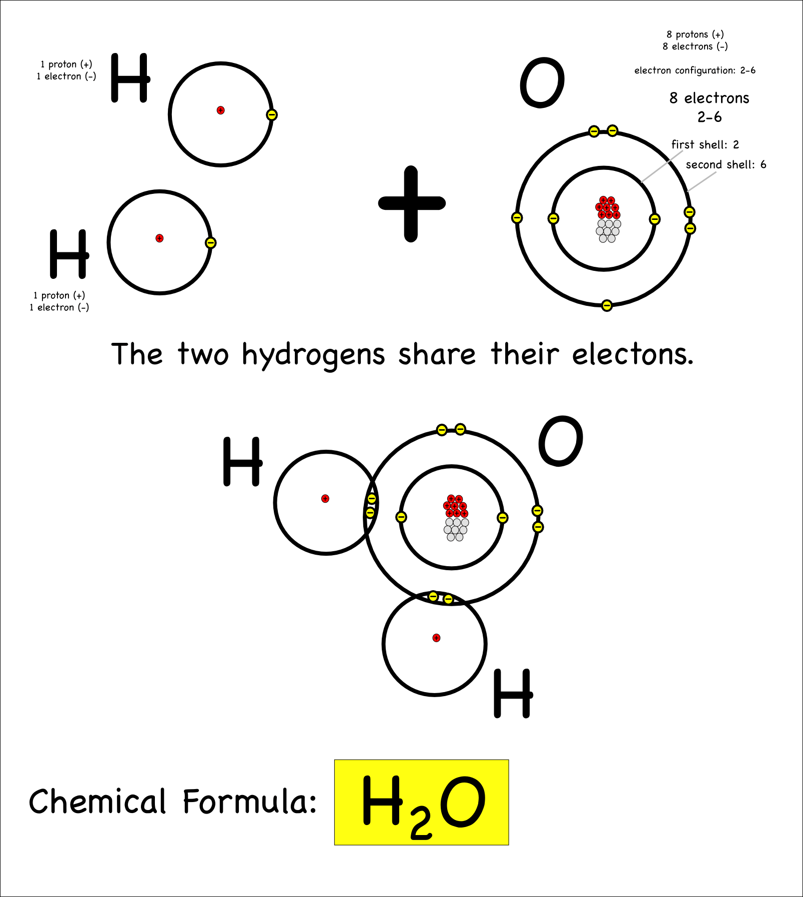 Water Ionic Or Covalent