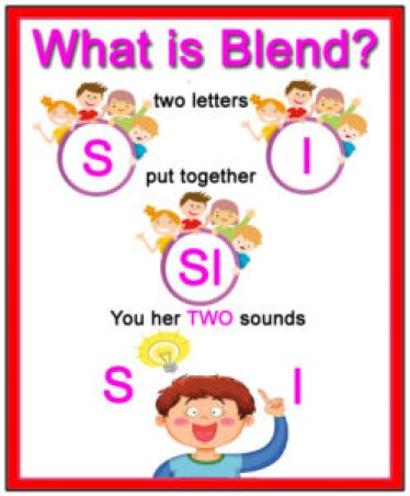 what is blend