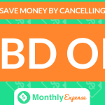 Save Money By Cancelling CBD Oil