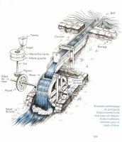 Plan d'un moulin à farine