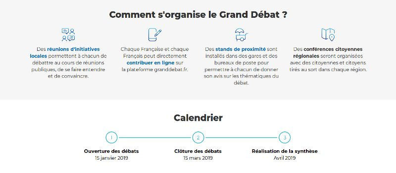 France; débat national