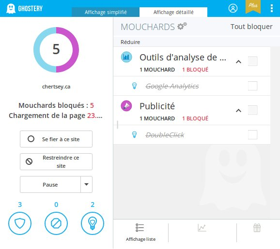 Ghostery 5 mouchards bloqués
