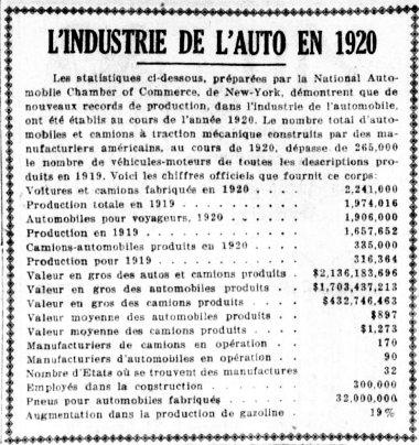 L'industrie de l'auto en 1920