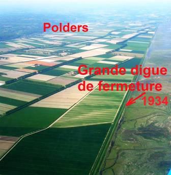 Vue aérienne des polders