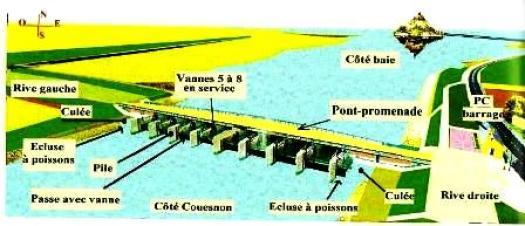 Schéma sur le barrage