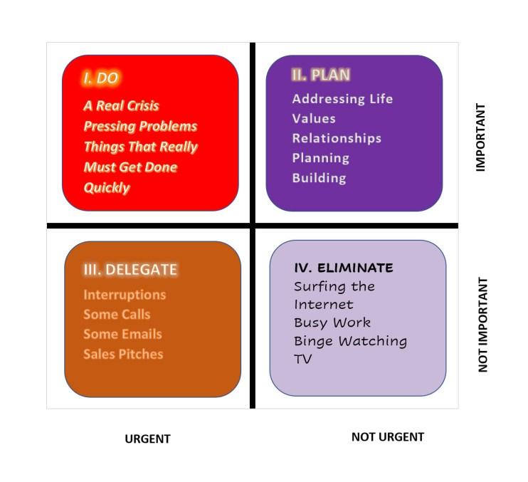 Four Quadrants LIfe Planning