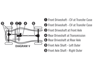 MOOG MoogUJointPackageDeal012 U Joint Package  Chevrolet Blazer (FullSize) 7981 4WD Made by