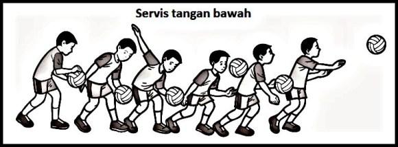 service bawah