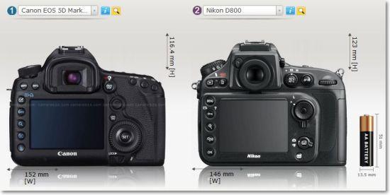 全幅大戰 D800 5D3 規格一覽 | 5D Mark iii 價格公布