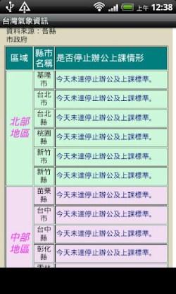 [Android]超實用手機天氣軟體 KNY台灣天氣資訊