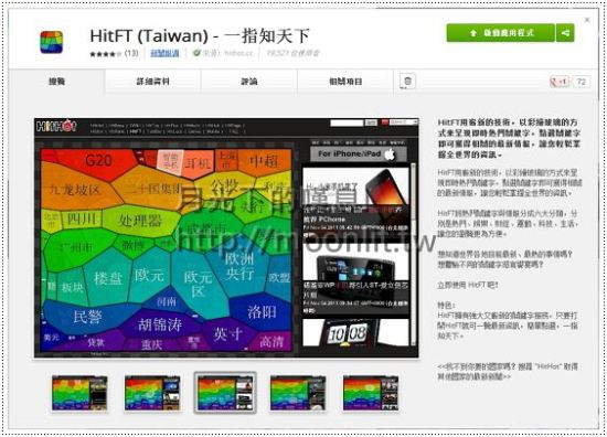 一指知天下 HitFT - 一眼就能了解網路熱門趨勢