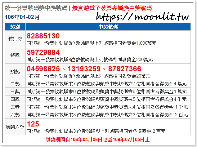 2017 1 2月統一發票中獎號碼單