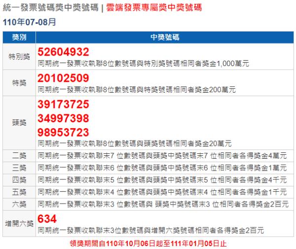 7 8月統一發票對獎號碼2021年