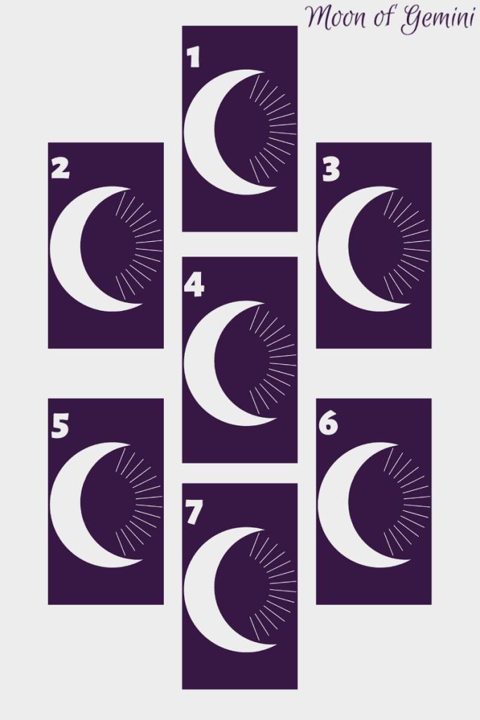 tarot spread for pendulum interview