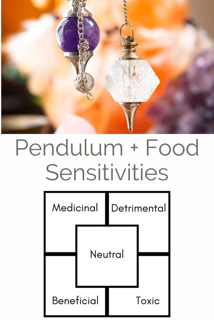 Testing for food sensitivities using a pendulum. With a pendulum chart.