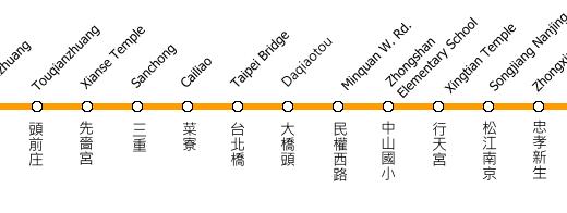 新莊捷運路線圖 | 新莊捷運通車路段示意圖