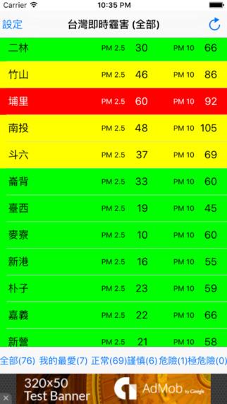 台灣即時霾害查詢 - Taiwan PM2.5 & PM10