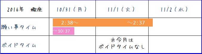 2016102