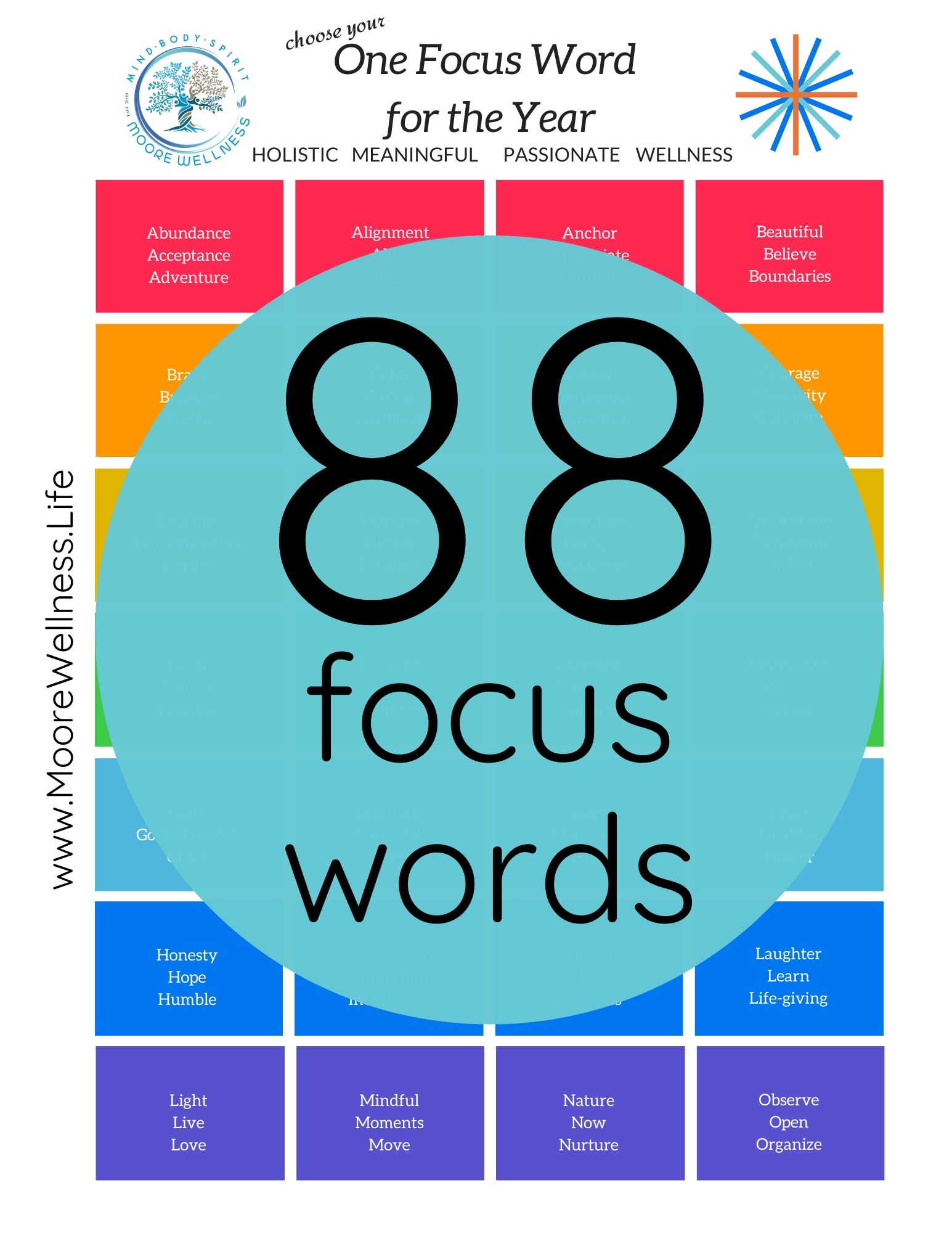 88 focus words