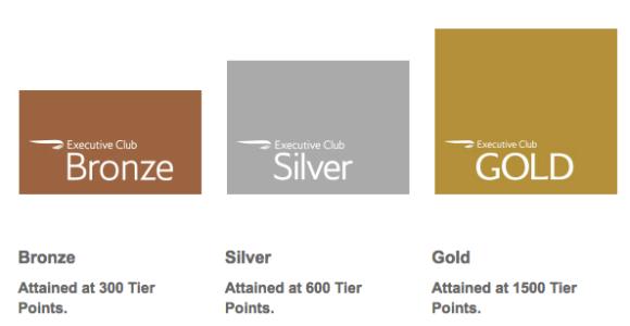 British Airways Gold vs. American Airlines Executive Platinum