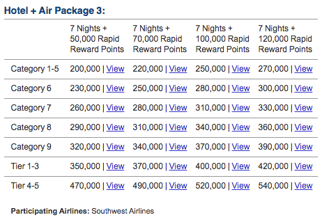 Marriott Rewards Hotel and Air Package #3