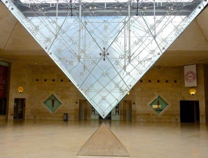 piramide inversa